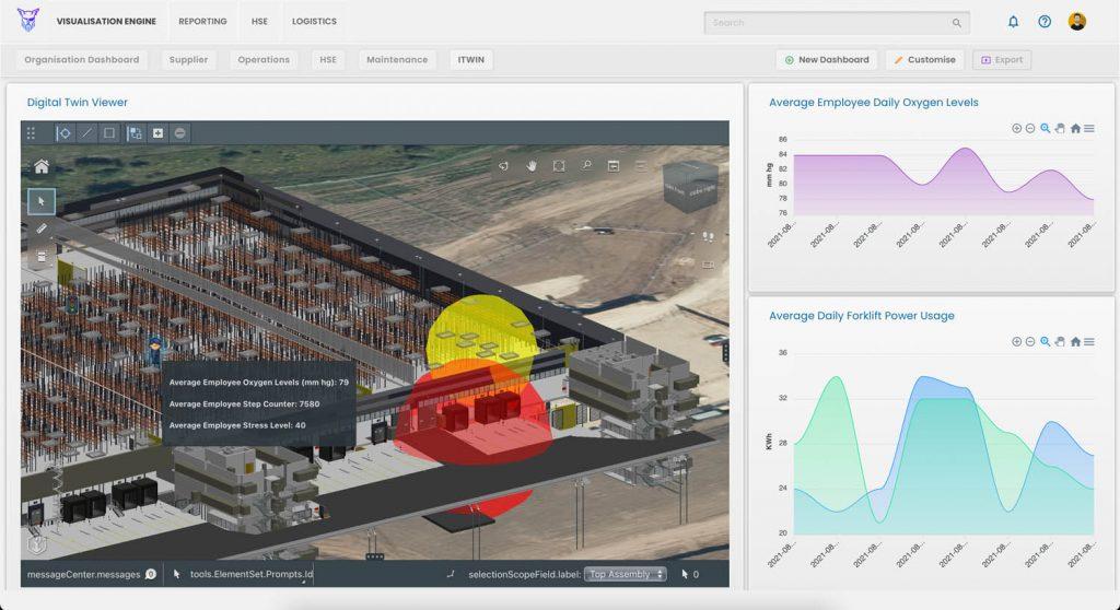 Digital Energy 4D Visualisation